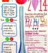 Święto zakochanych to święto dla handlowców ? większość Polaków dostrzega marketingowy wymiar walentynek