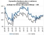 Komentarz makroekonomiczny Pawła Durjasza – Głównego Ekonomisty PZU