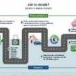 Nowy wymiar social lending: Lendico już w Polsce