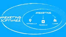 Marketing-mix-zautomatyzowany_dystrybucja-i-promocja_550x295